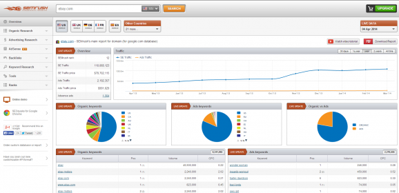 What are the most popular SEO Tools For the Analyzation of Your Website?