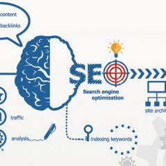 How can SEO services be advantageous for your business?
